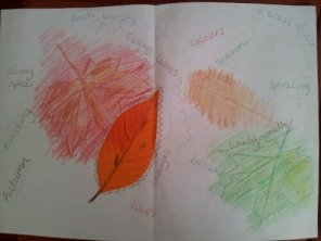 My work with my English students on our autumn project.